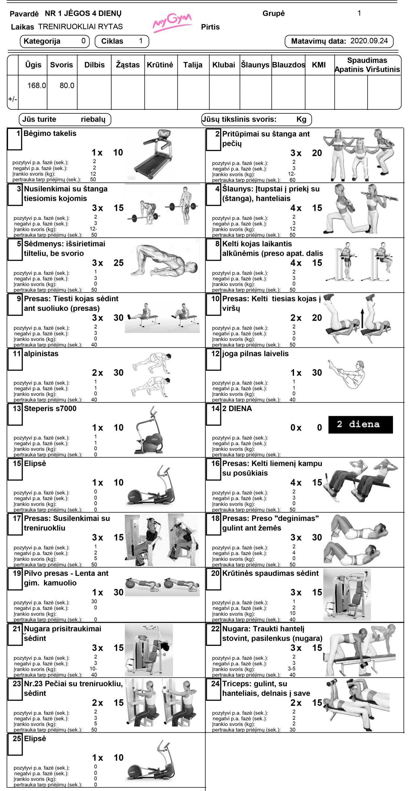 Jėgos treniruotės programa myGym