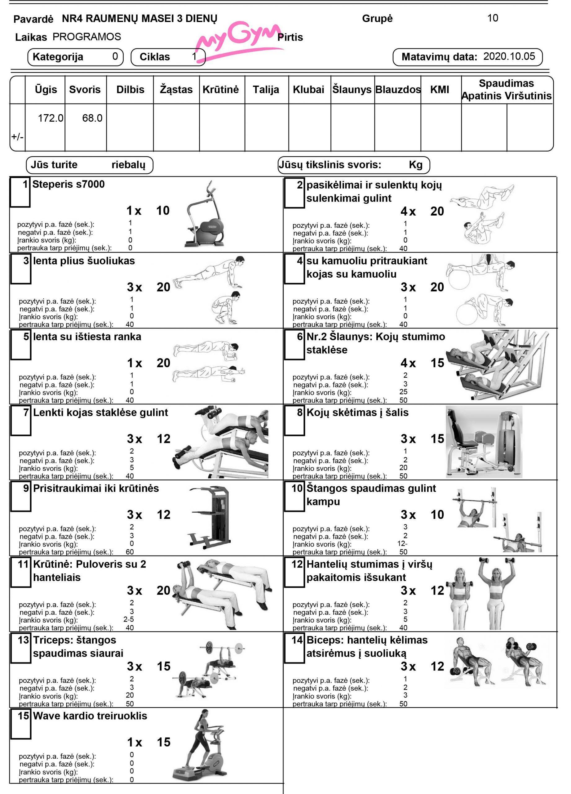 Raumenų masės treniruočių programa 3 dienoms